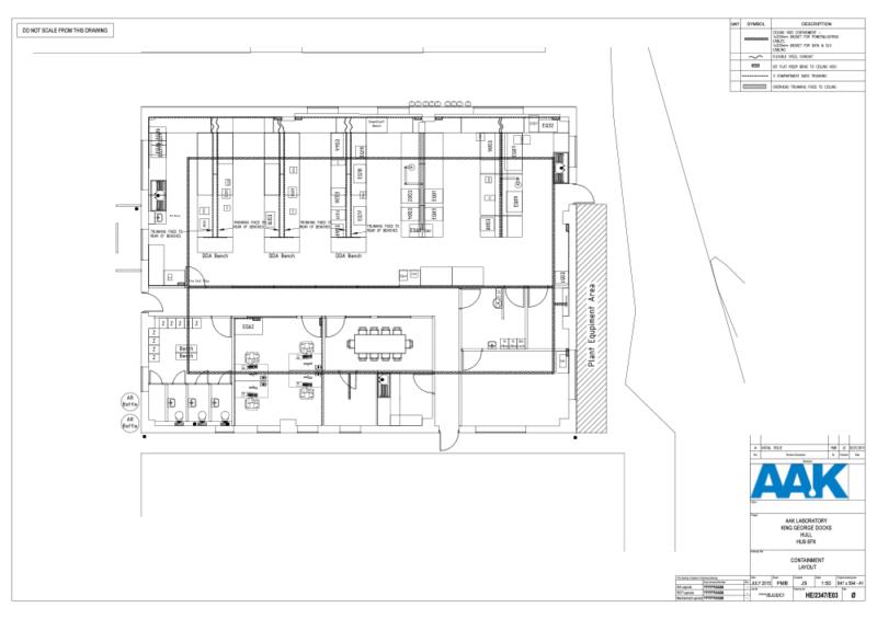 C5010 - AAK - QC Laboratory Design - Containment