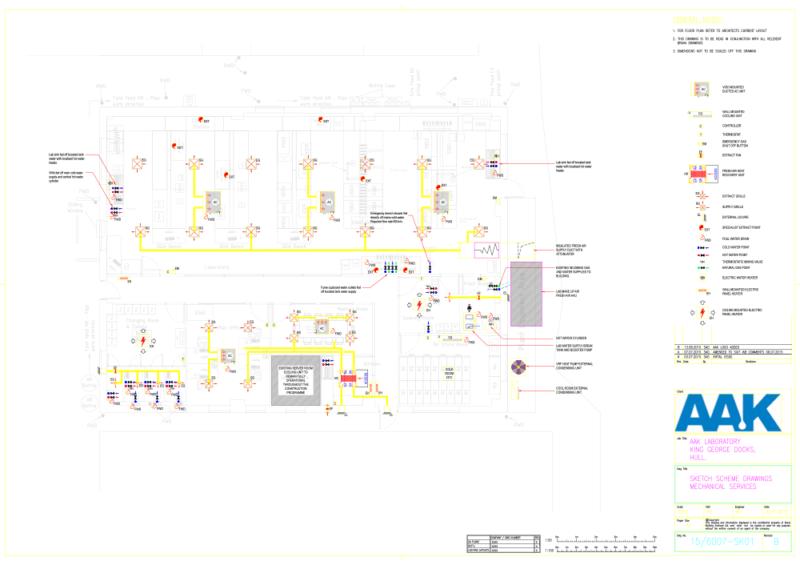 C5010 - AAK - QC Laboratory Design - MECH SERVICES