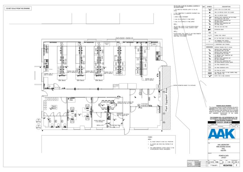 C5010 - AAK - QC Laboratory Design - Power & Data